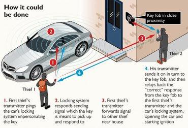 keyless-car-theft